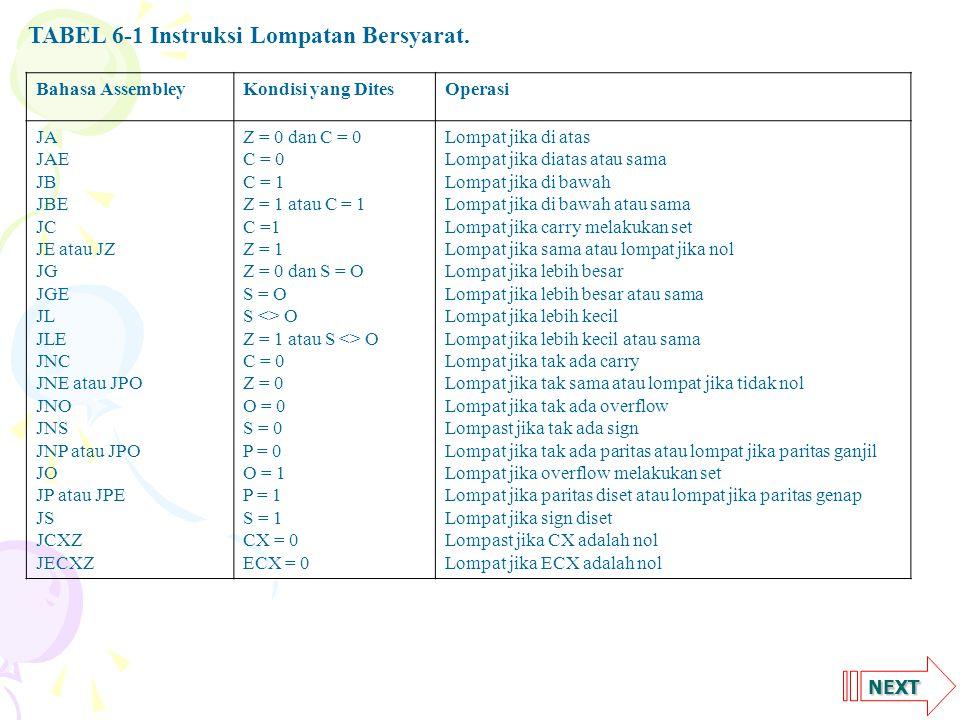 TABEL 6-1 Instruksi Lompatan Bersyarat. Bahasa Assembley