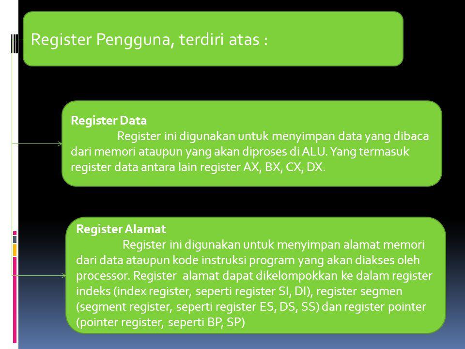 Register Pengguna, terdiri atas :