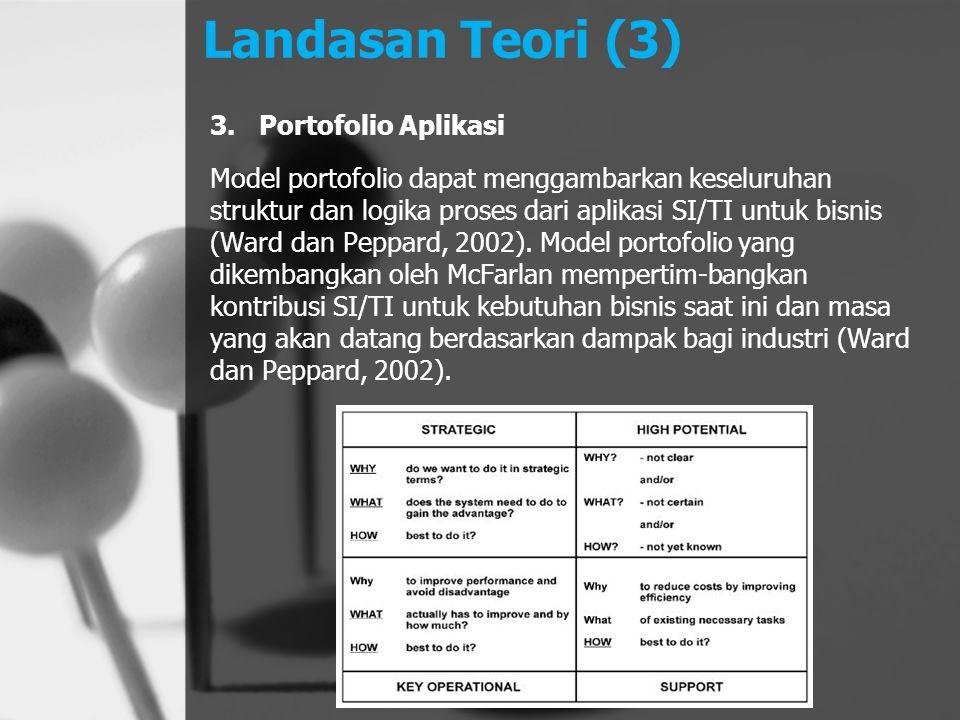 Landasan Teori (3) 3. Portofolio Aplikasi