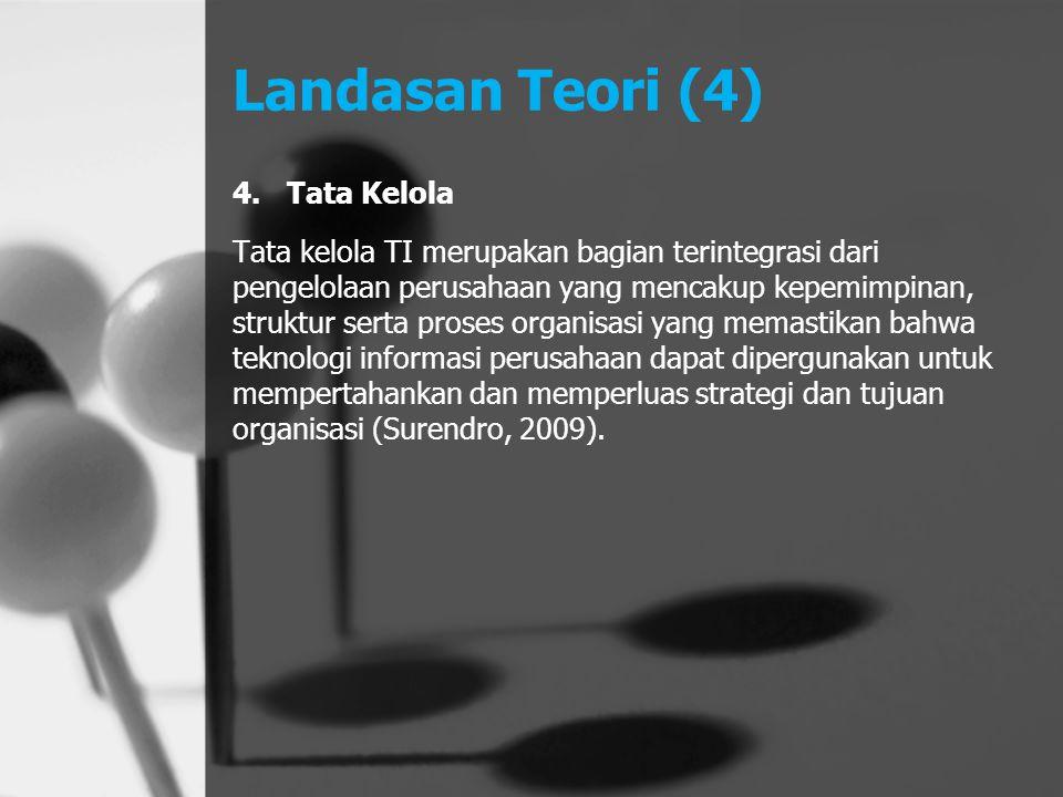 Landasan Teori (4)
