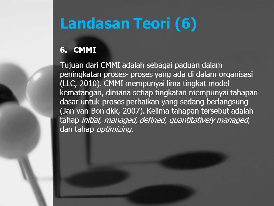 Landasan Teori (6) CMMI.