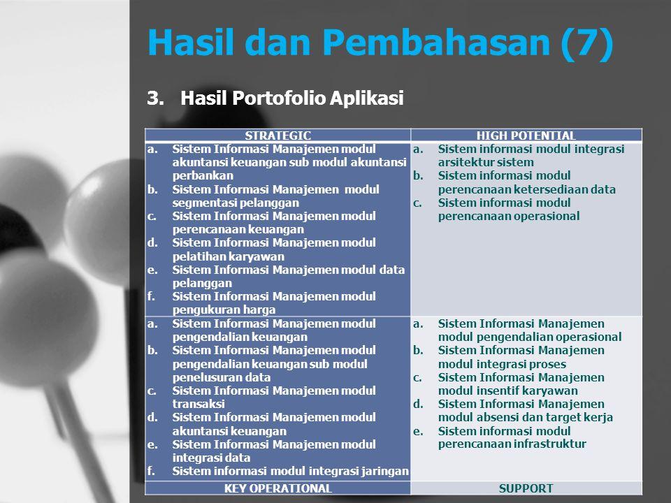 Hasil dan Pembahasan (7)