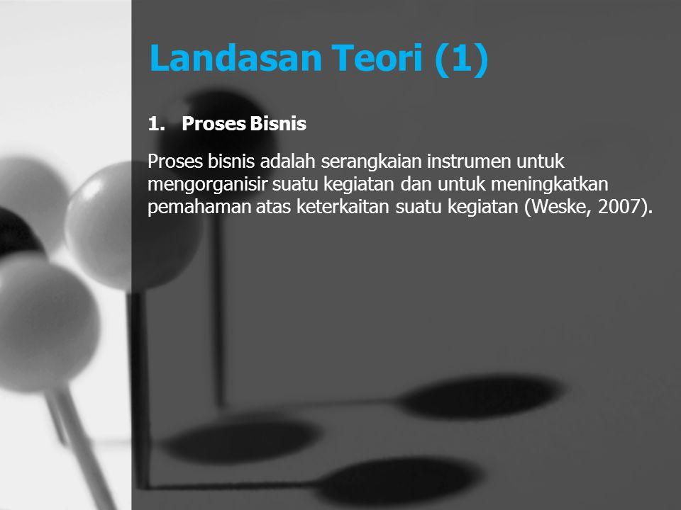 Landasan Teori (1) Proses Bisnis