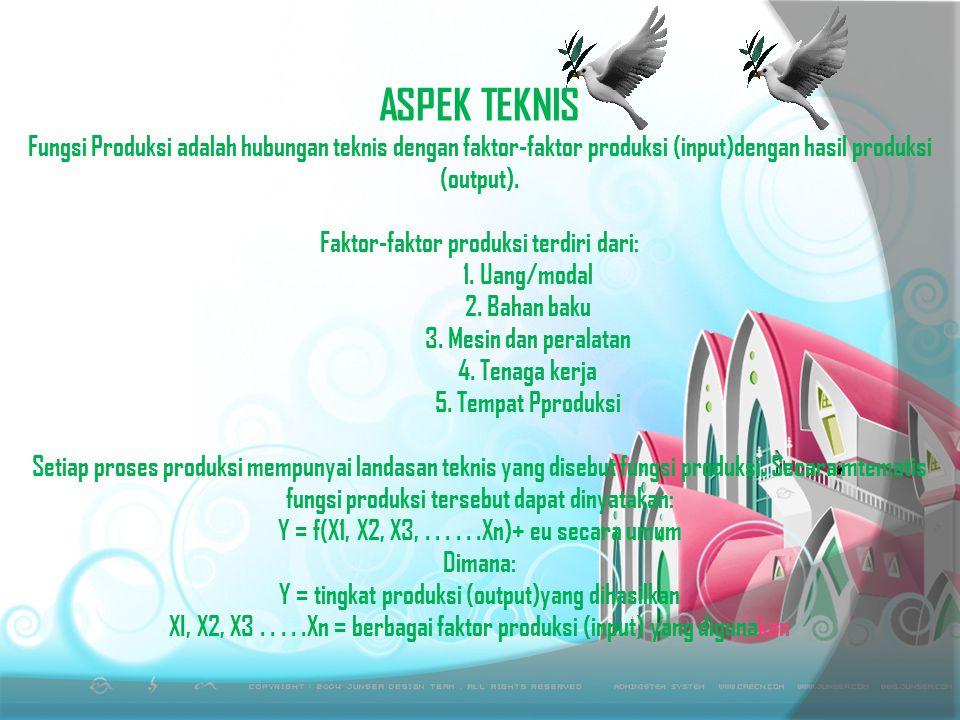 ASPEK TEKNIS Fungsi Produksi adalah hubungan teknis dengan faktor-faktor produksi (input)dengan hasil produksi (output).