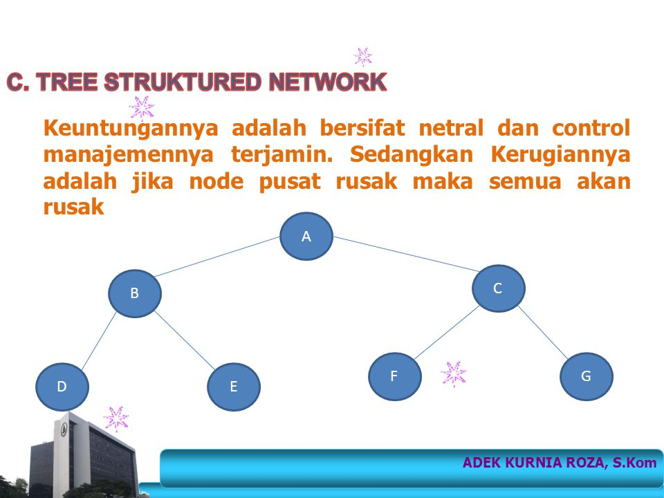 C. TREE STRUKTURED NETWORK