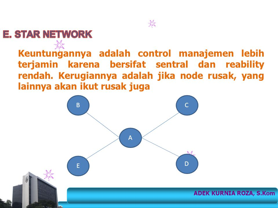 E. STAR NETWORK