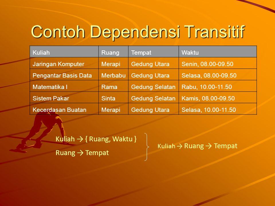 Contoh Dependensi Transitif