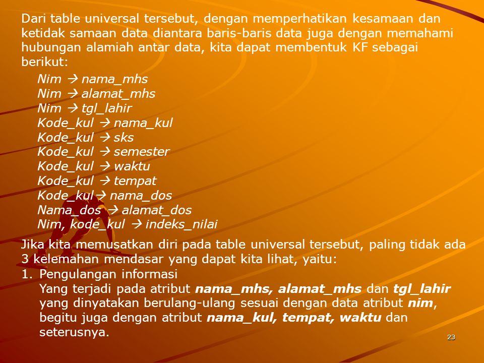 Nim, kode_kul  indeks_nilai