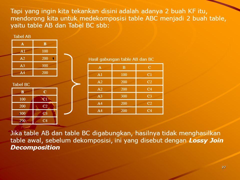 Tapi yang ingin kita tekankan disini adalah adanya 2 buah KF itu, mendorong kita untuk medekomposisi table ABC menjadi 2 buah table, yaitu table AB dan Tabel BC sbb: