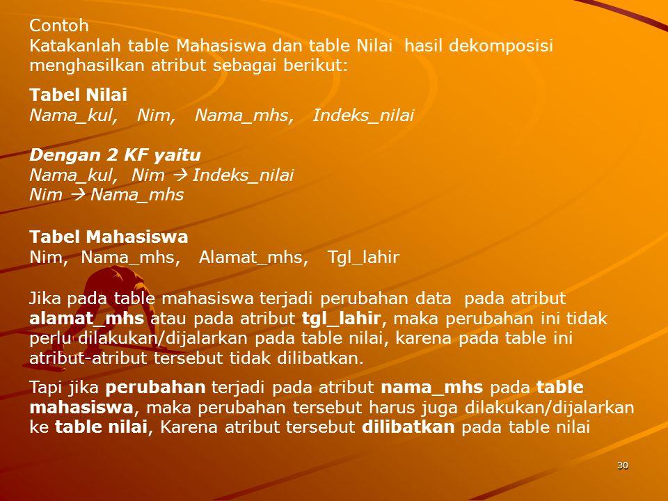 Nama_kul, Nim, Nama_mhs, Indeks_nilai Dengan 2 KF yaitu