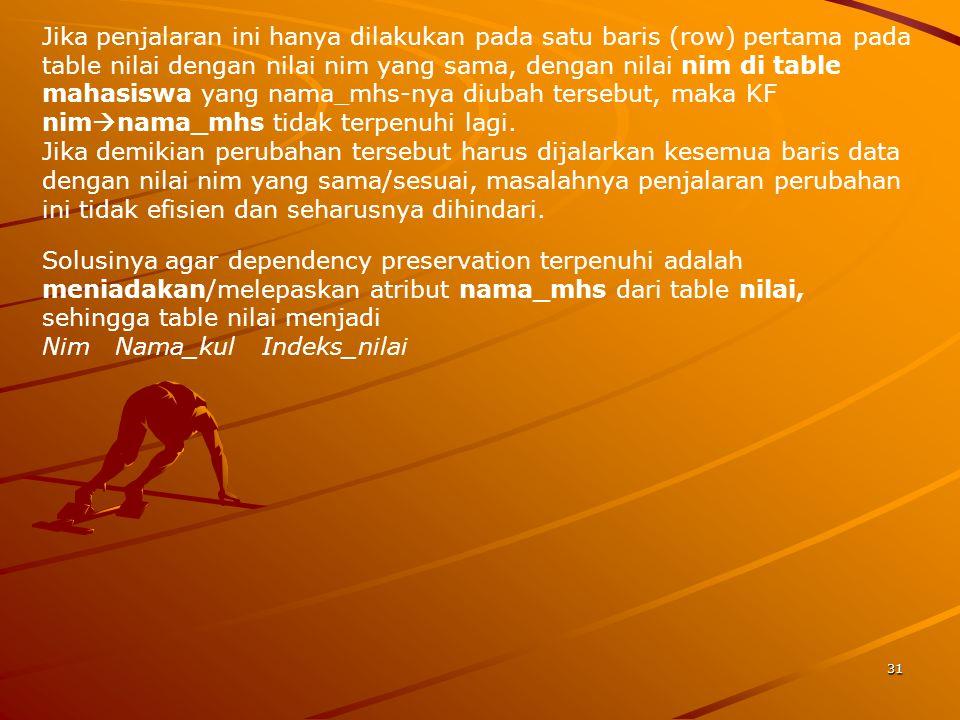 Nim Nama_kul Indeks_nilai