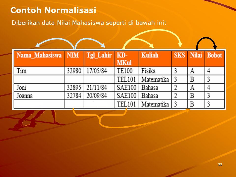 Contoh Normalisasi Diberikan data Nilai Mahasiswa seperti di bawah ini: 33 33