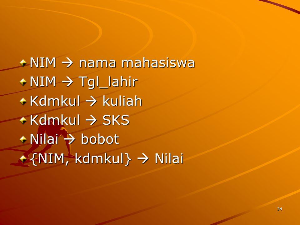 NIM  nama mahasiswa NIM  Tgl_lahir. Kdmkul  kuliah.