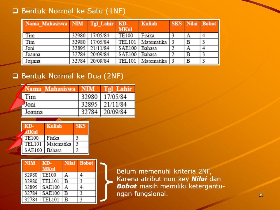 Bentuk Normal ke Satu (1NF)