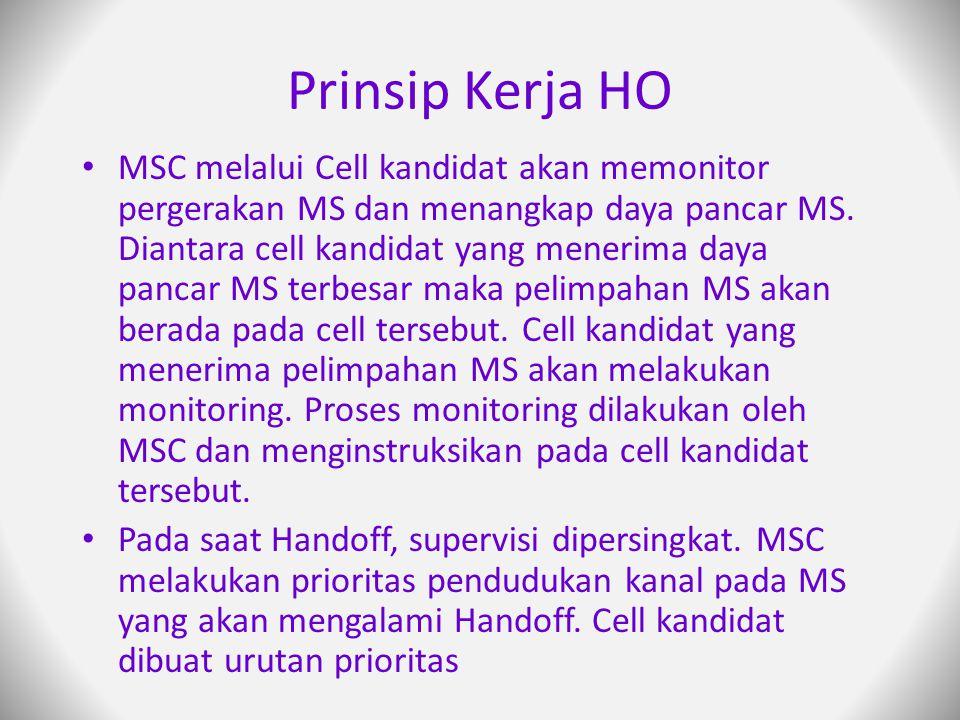 Prinsip Kerja HO