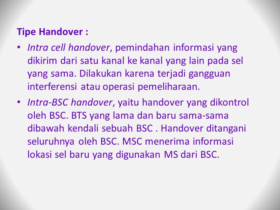 Tipe Handover :