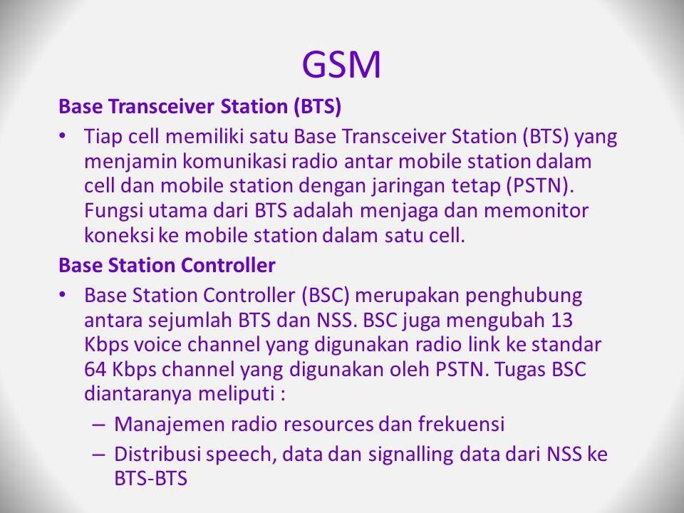 GSM Base Transceiver Station (BTS)
