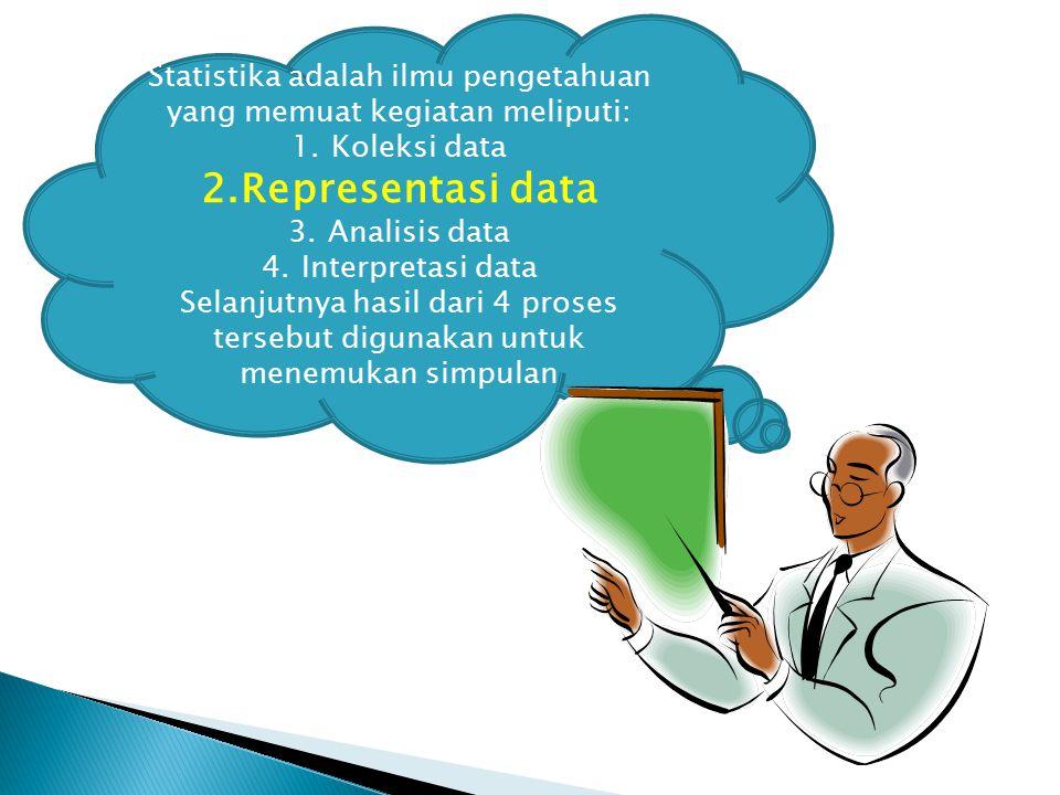 Statistika adalah ilmu pengetahuan yang memuat kegiatan meliputi: