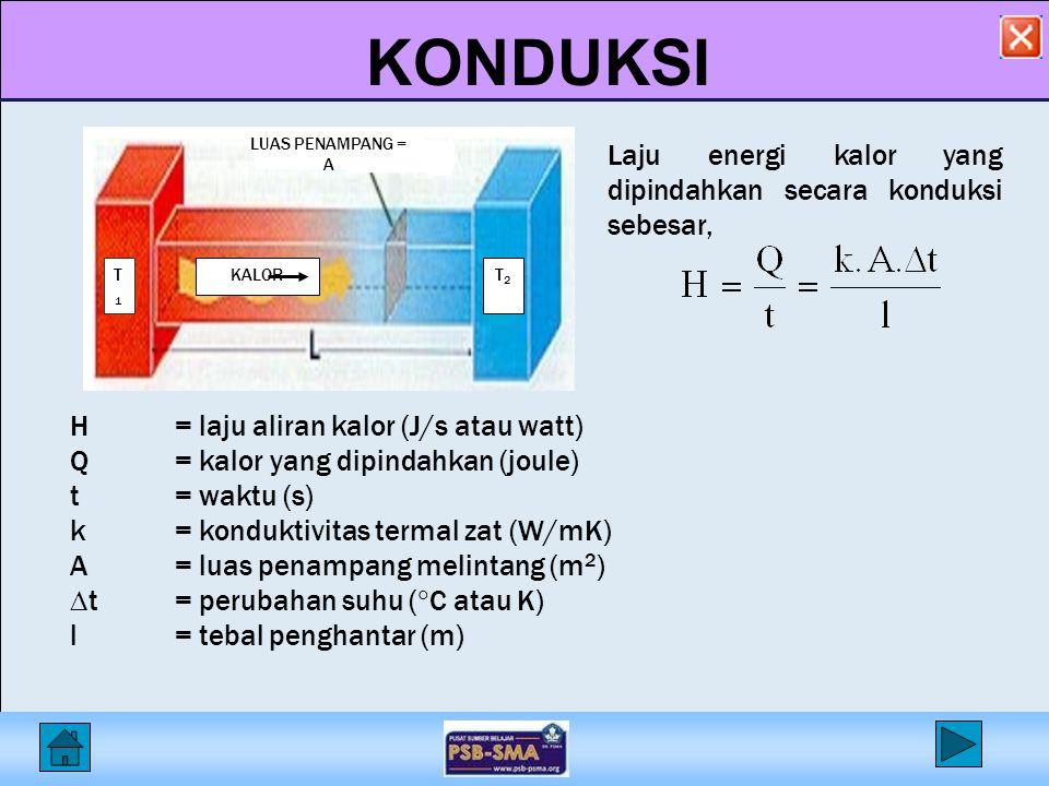 KONDUKSI Laju energi kalor yang dipindahkan secara konduksi sebesar,