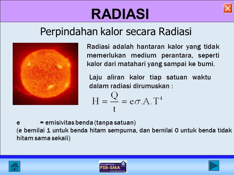 Perpindahan kalor secara Radiasi