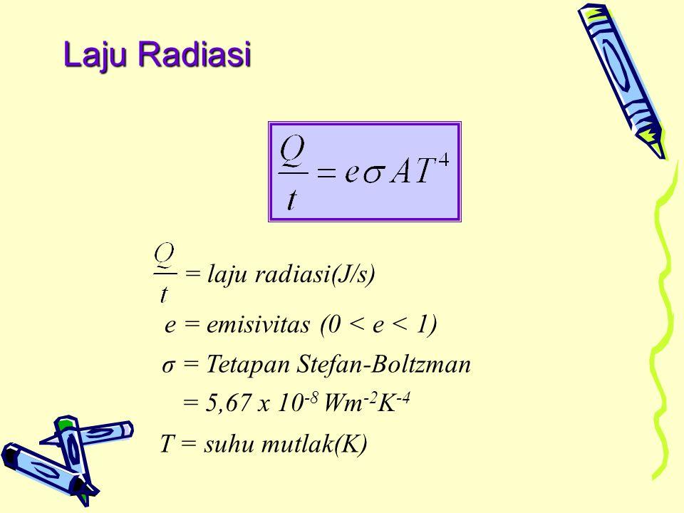 Laju Radiasi = laju radiasi(J/s) e = emisivitas (0 < e < 1)