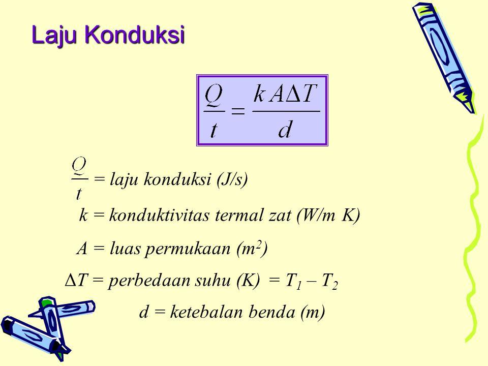Laju Konduksi = laju konduksi (J/s)