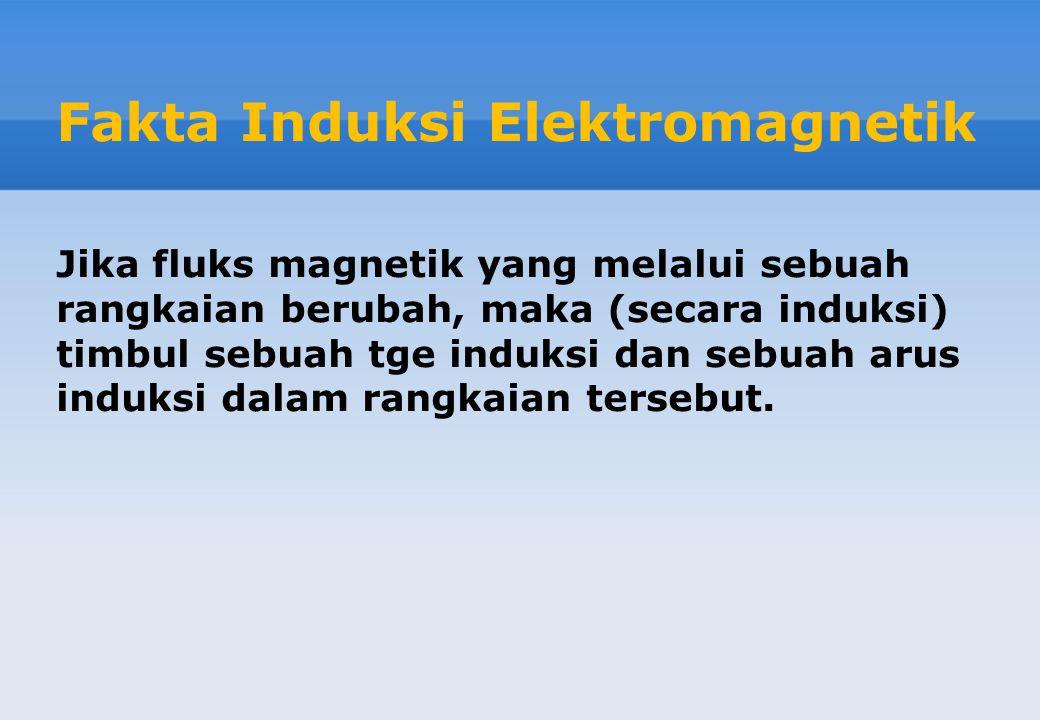 Fakta Induksi Elektromagnetik