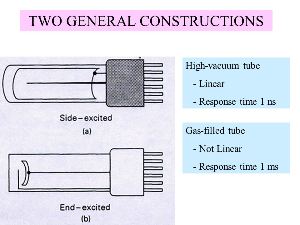 TWO GENERAL CONSTRUCTIONS