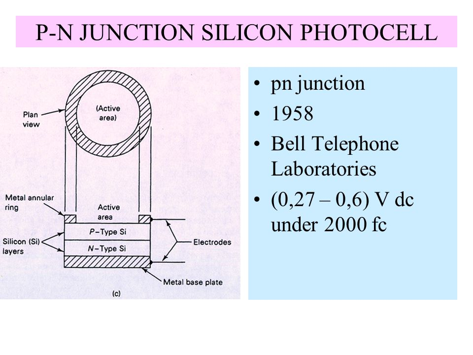 P-N JUNCTION SILICON PHOTOCELL