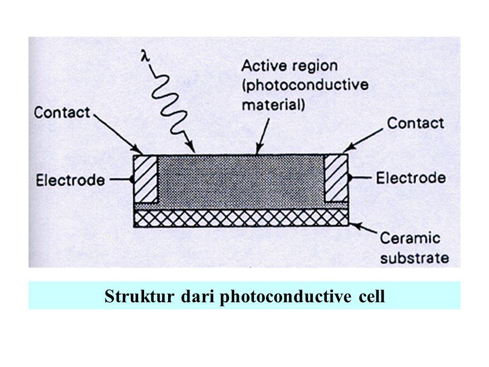 Struktur dari photoconductive cell