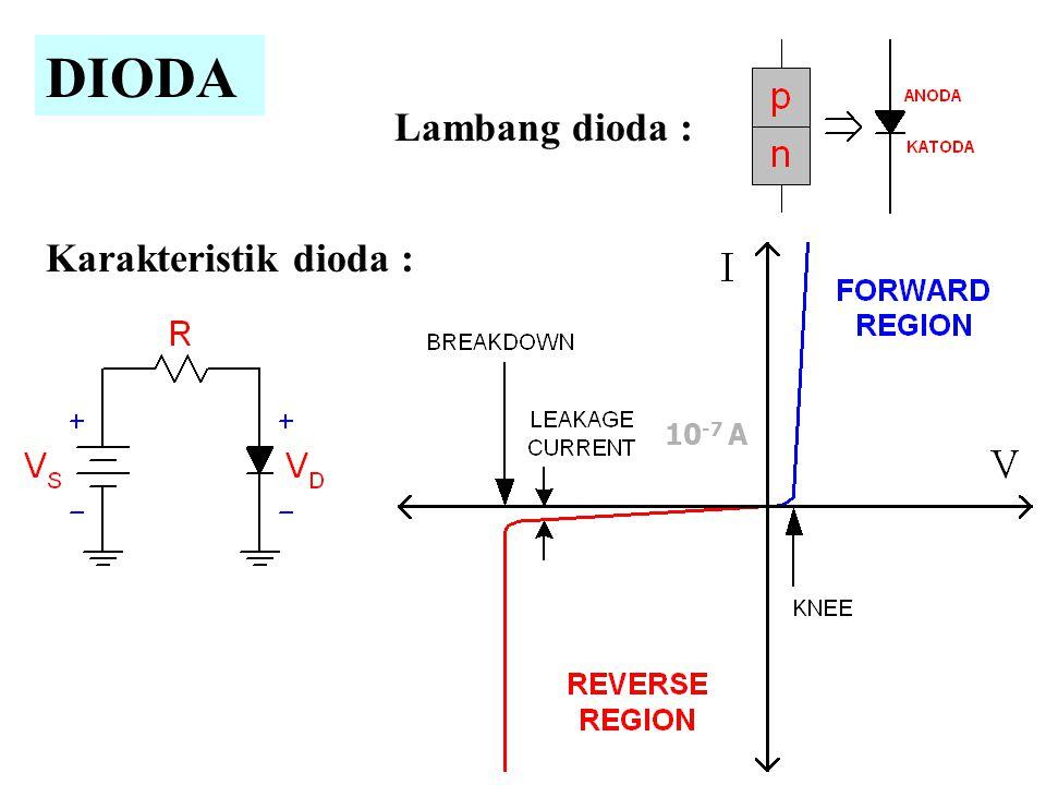DIODA Lambang dioda : Karakteristik dioda : 10-7 A
