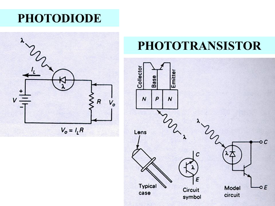 PHOTODIODE PHOTOTRANSISTOR