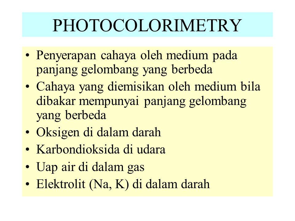 PHOTOCOLORIMETRY Penyerapan cahaya oleh medium pada panjang gelombang yang berbeda.