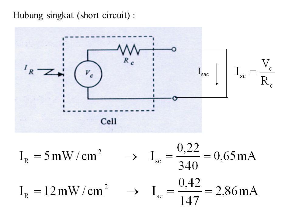 Hubung singkat (short circuit) :