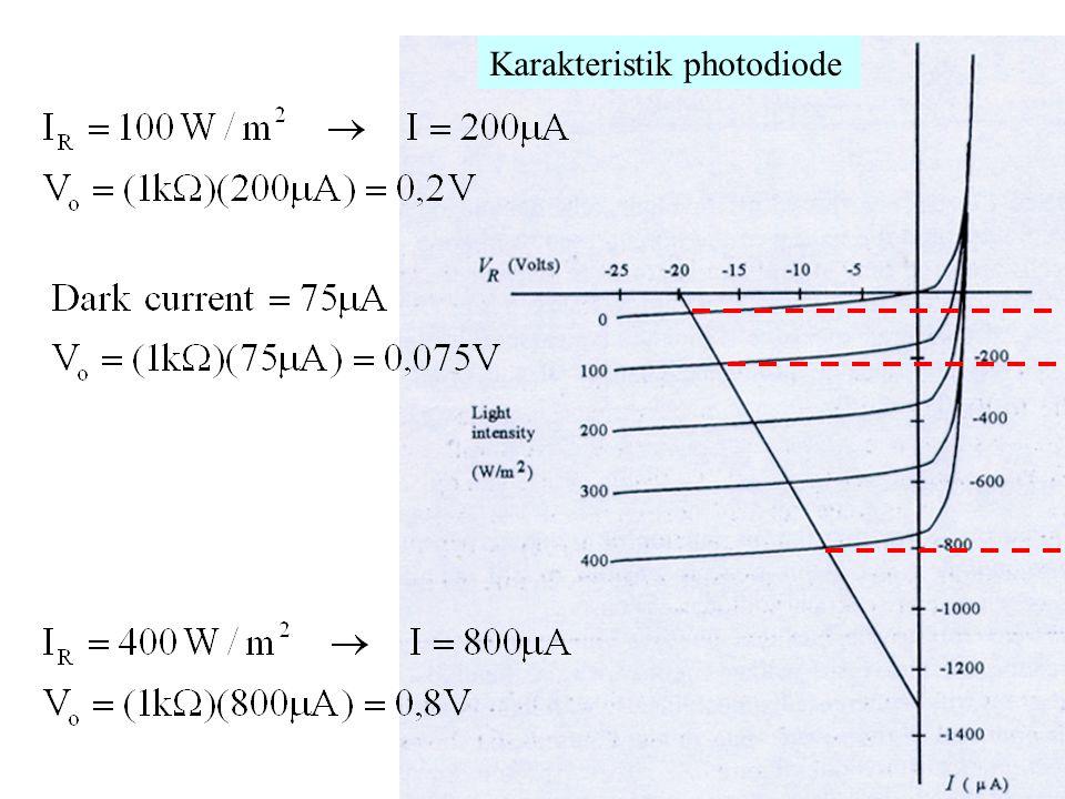 Karakteristik photodiode
