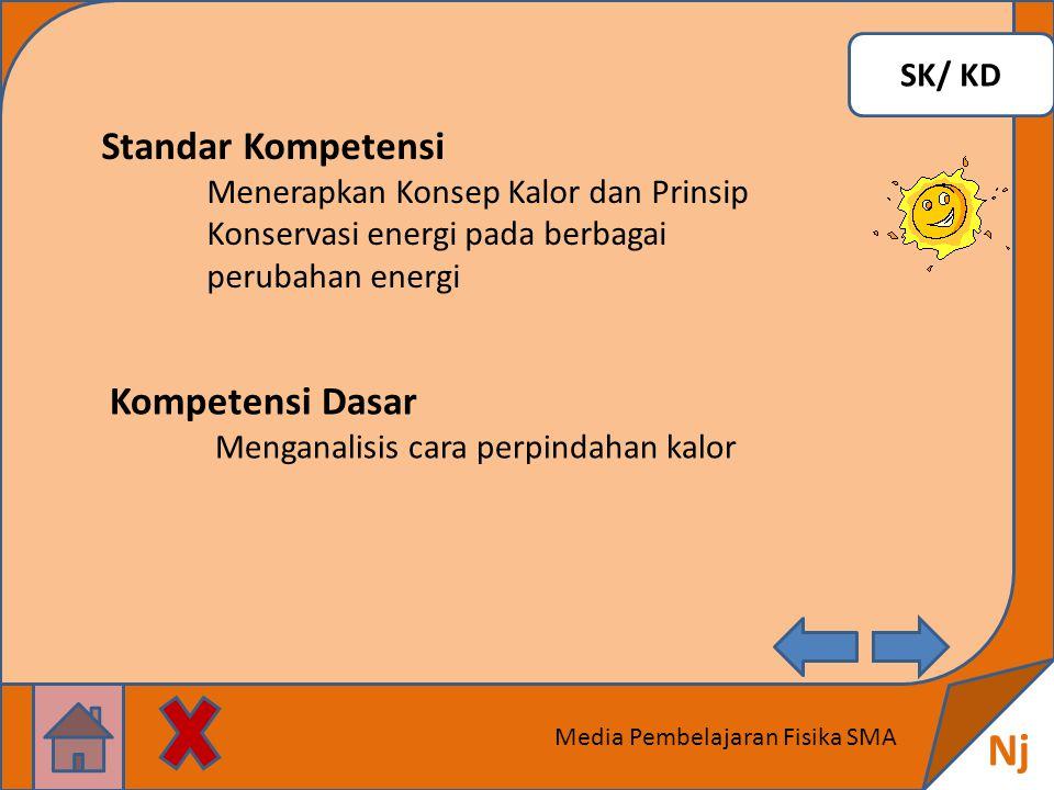 Nj Standar Kompetensi Kompetensi Dasar SK/ KD