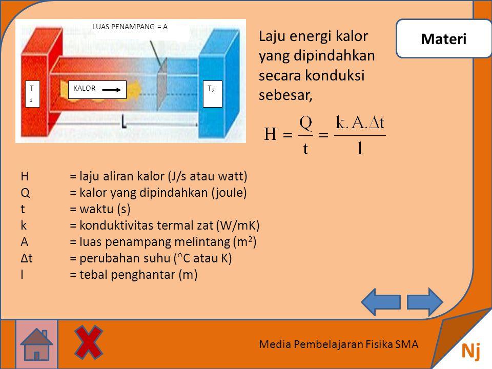 Nj Laju energi kalor yang dipindahkan secara konduksi sebesar, Materi