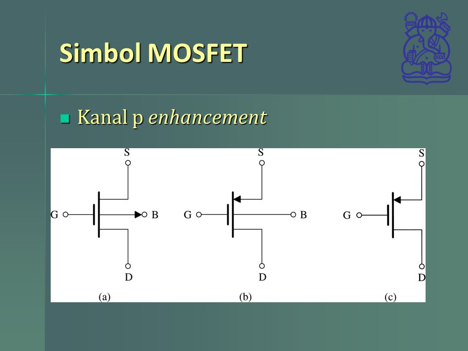 Simbol MOSFET Kanal p enhancement
