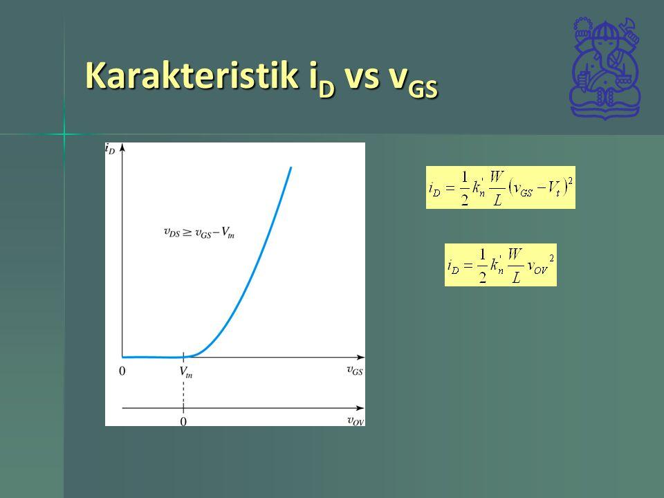 Karakteristik iD vs vGS
