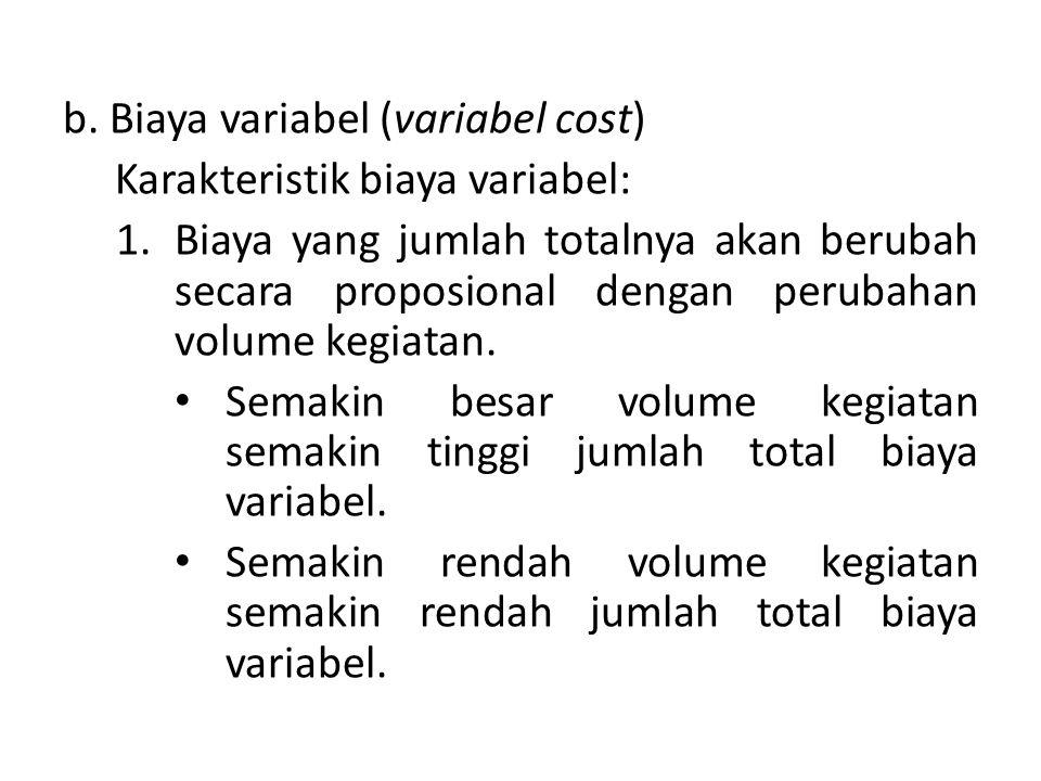 b. Biaya variabel (variabel cost)