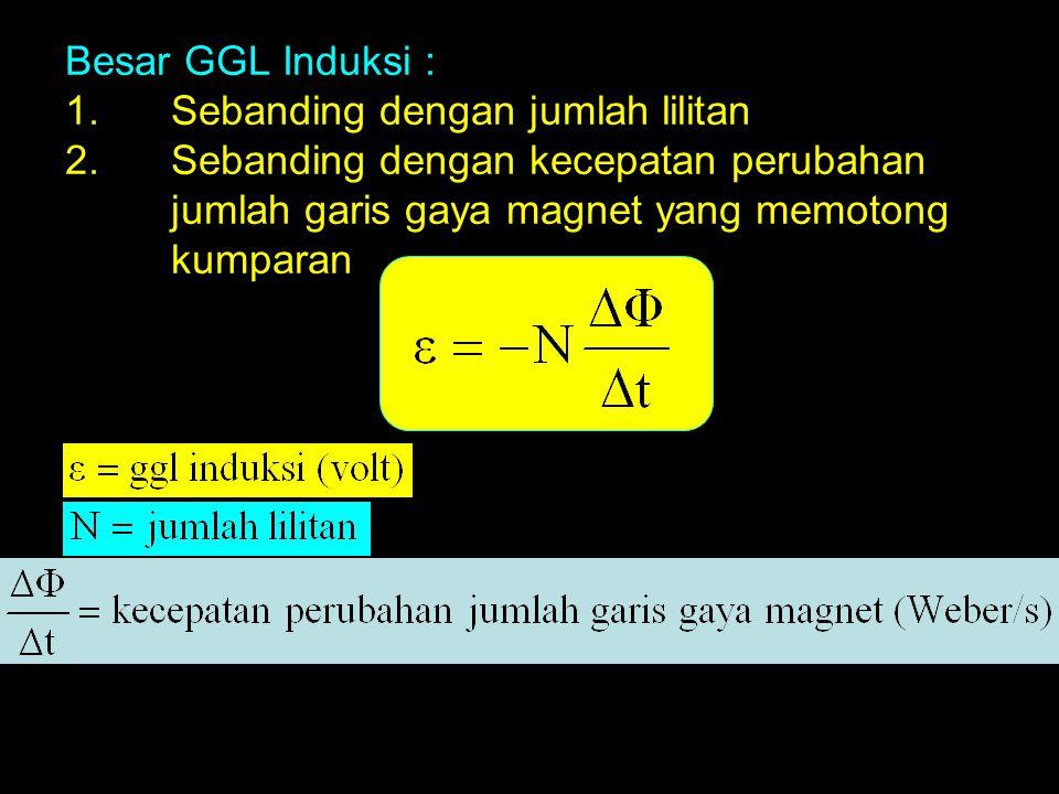 Besar GGL Induksi : 1. Sebanding dengan jumlah lilitan 2