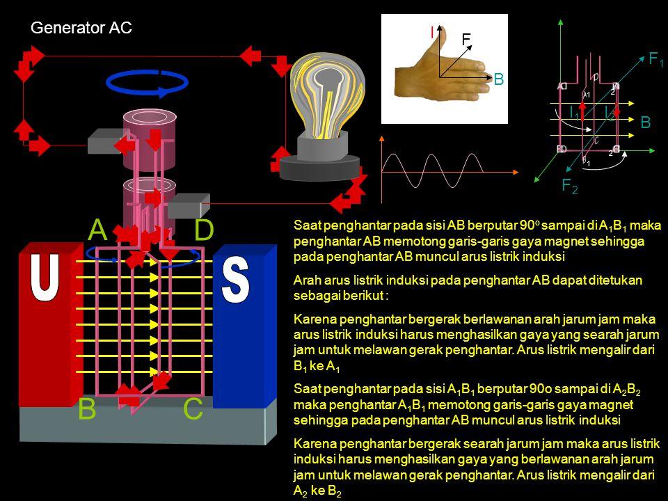 A B C D A B C D A B C D U S A D B C Generator AC F B I F1 I1 I2 B F2