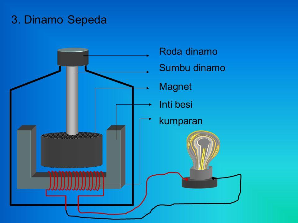 3. Dinamo Sepeda Roda dinamo Sumbu dinamo Magnet Inti besi kumparan