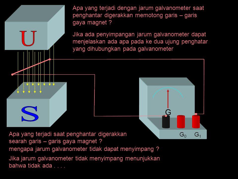 Apa yang terjadi dengan jarum galvanometer saat penghantar digerakkan memotong garis – garis gaya magnet