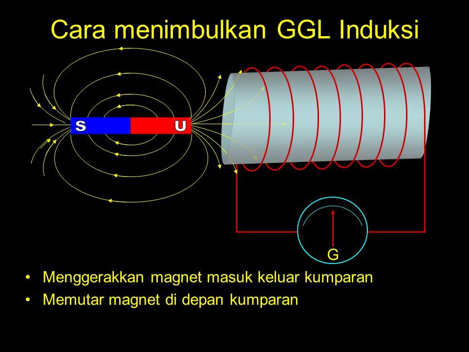 Cara menimbulkan GGL Induksi