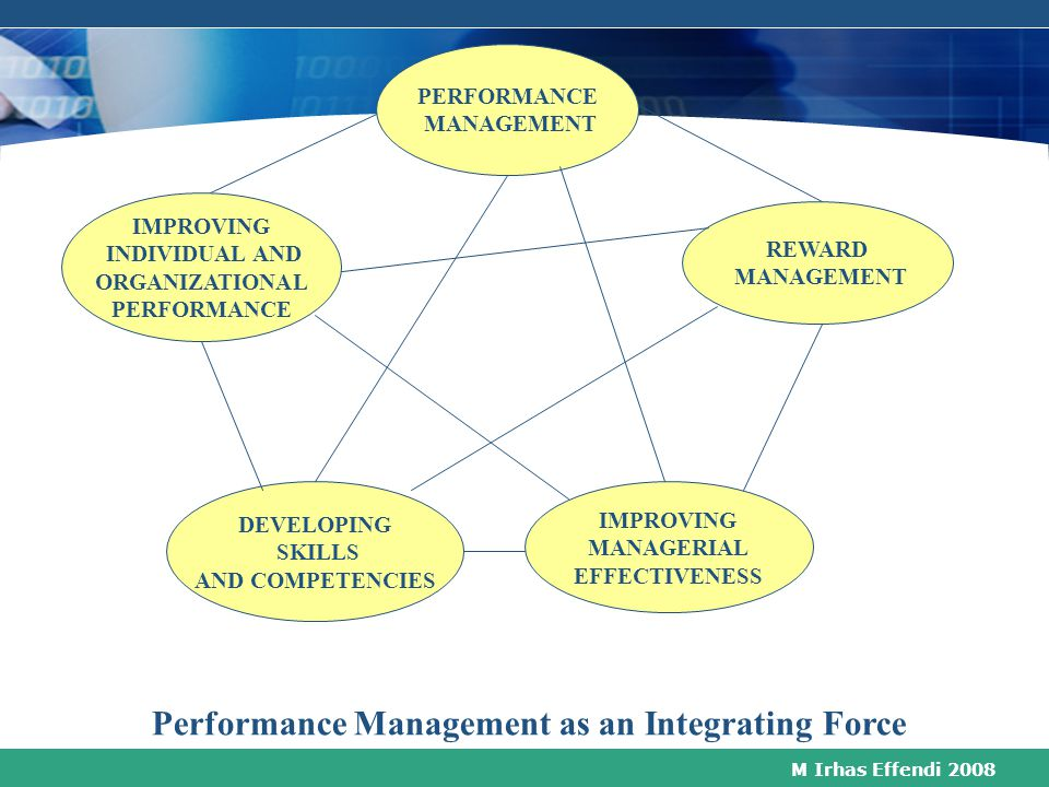 Performance Management as an Integrating Force