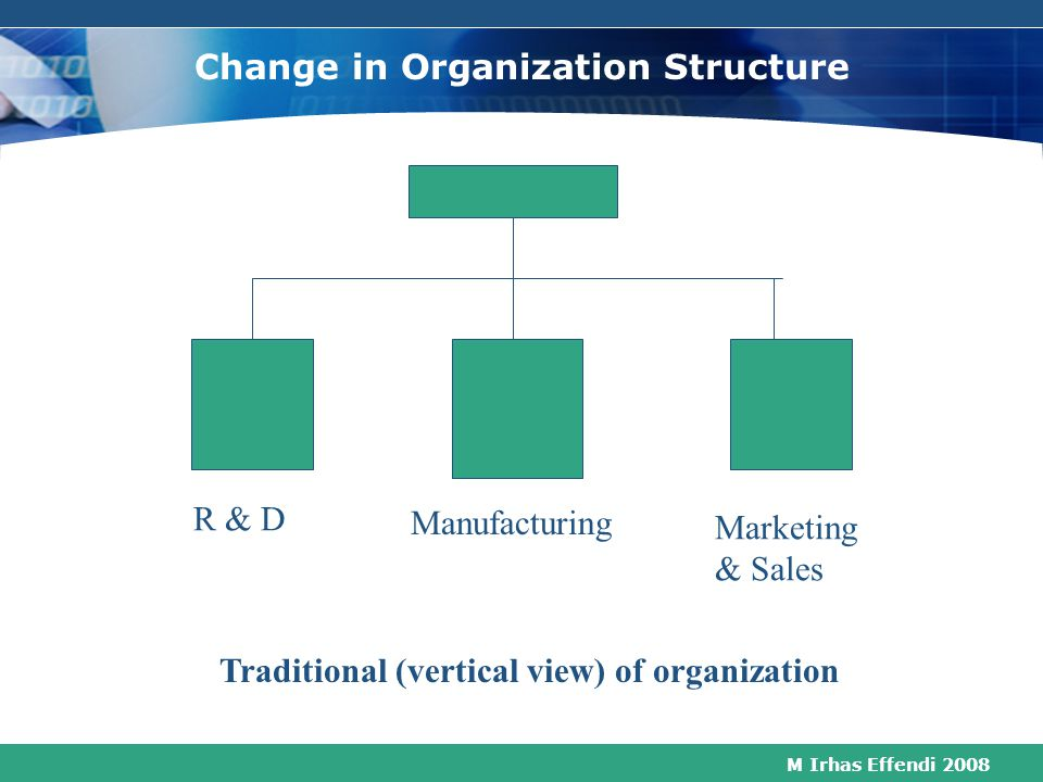 Change in Organization Structure