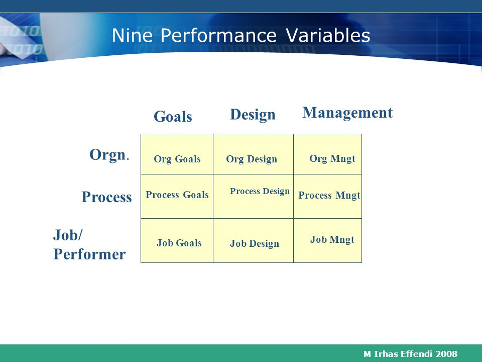 Nine Performance Variables