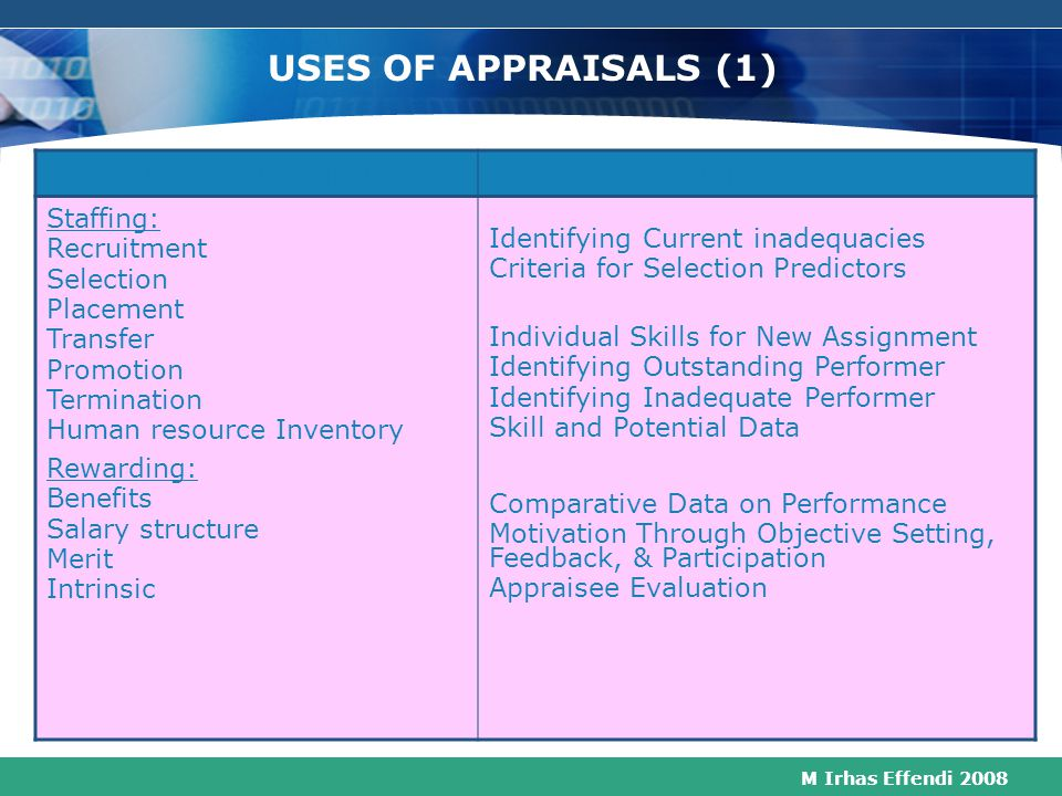 USES OF APPRAISALS (1) Subsystem Elements Objectives Staffing: