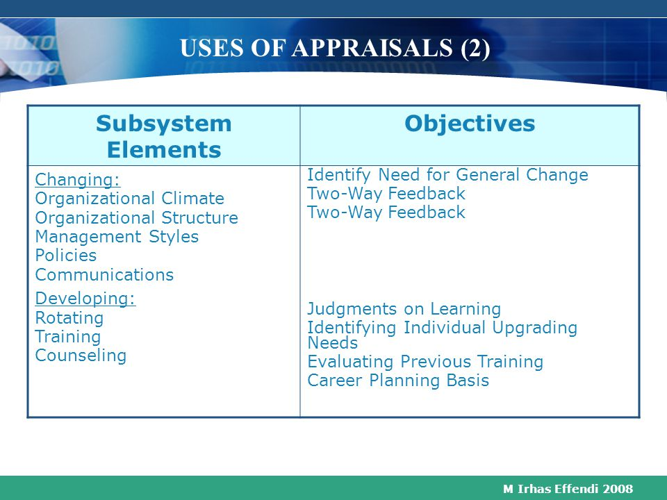 USES OF APPRAISALS (2) Subsystem Elements Objectives Changing: